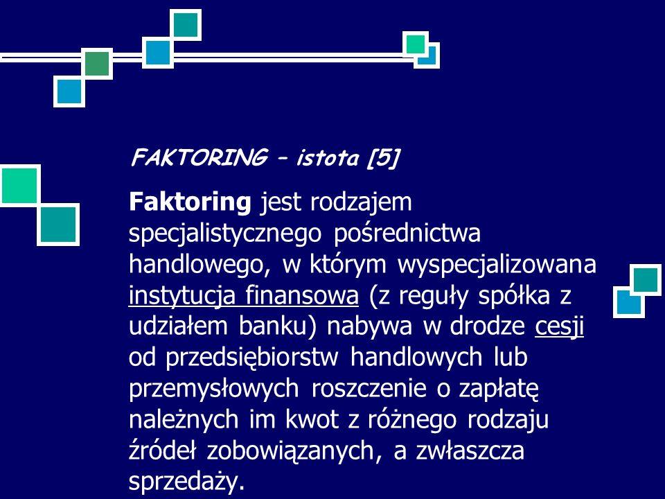 FAKTORING – istota [5]